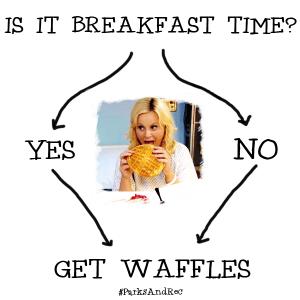 ParksAndRecreation_Waffles